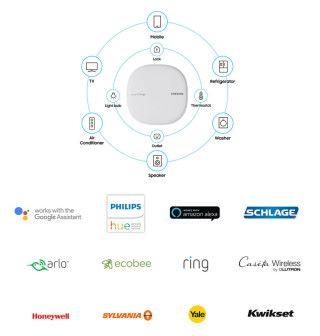 不單是 Samsung 自家的智能家電產品,還可以連接其他品牌的裝置和服務。