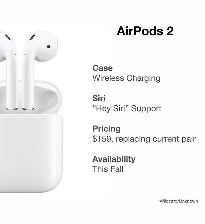 終於有無線充電的 AirPods 2