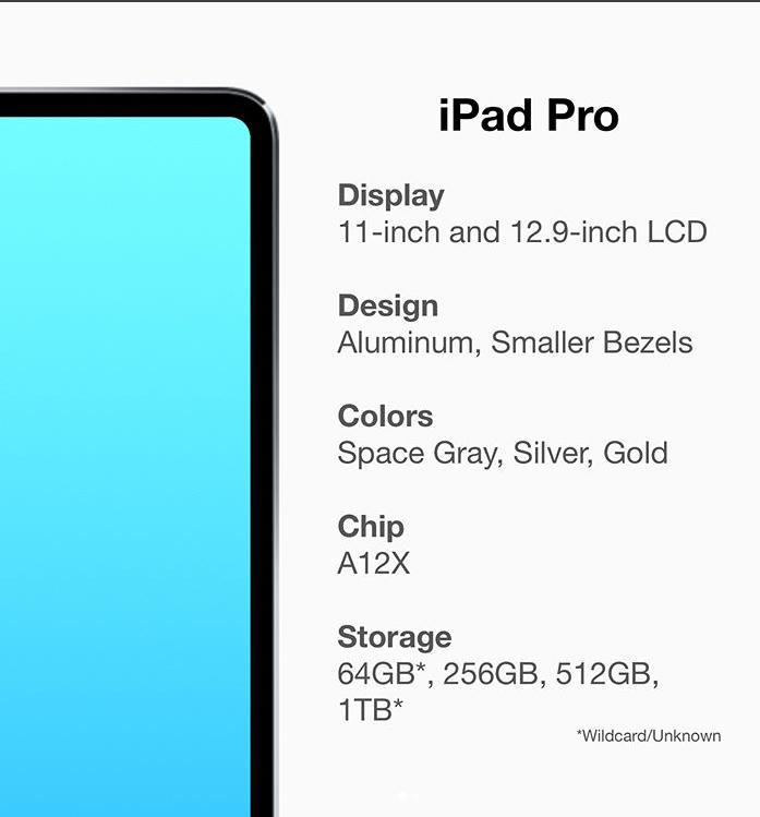 iPad Pro 會有 1TB 容量