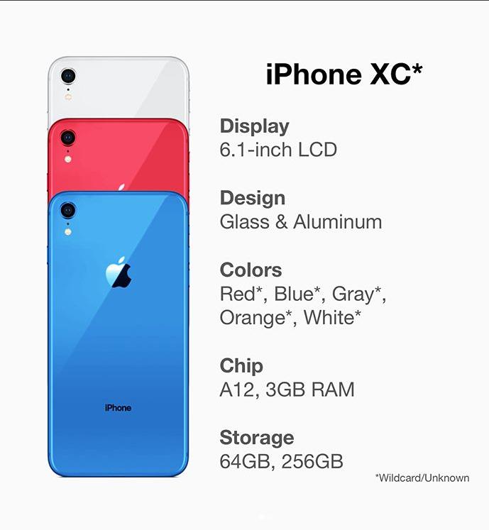 廉價版本 iPhone 會命名為 XC