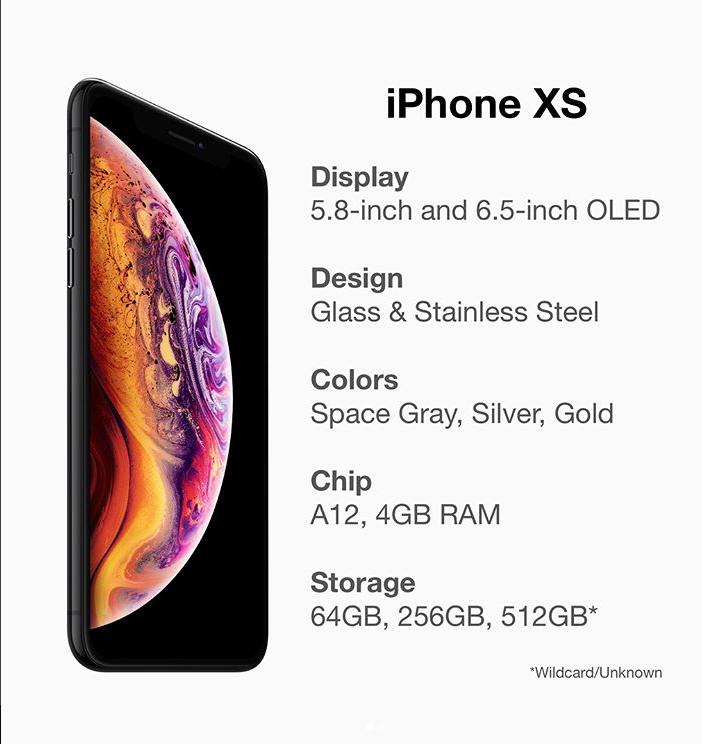 新一代的 iPhone XS 會加入 512GB 容量。