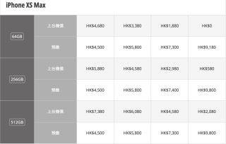 iPhone Xs 上台機價,只有 64GB 有 $0 機價 Plan。