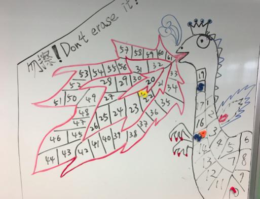分數會畫在白板上,讓學生更有推動力。