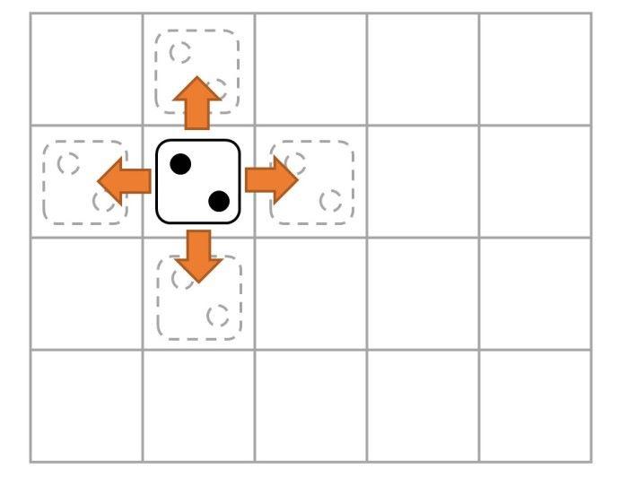 2 點骰的走法是直線行 1 步。