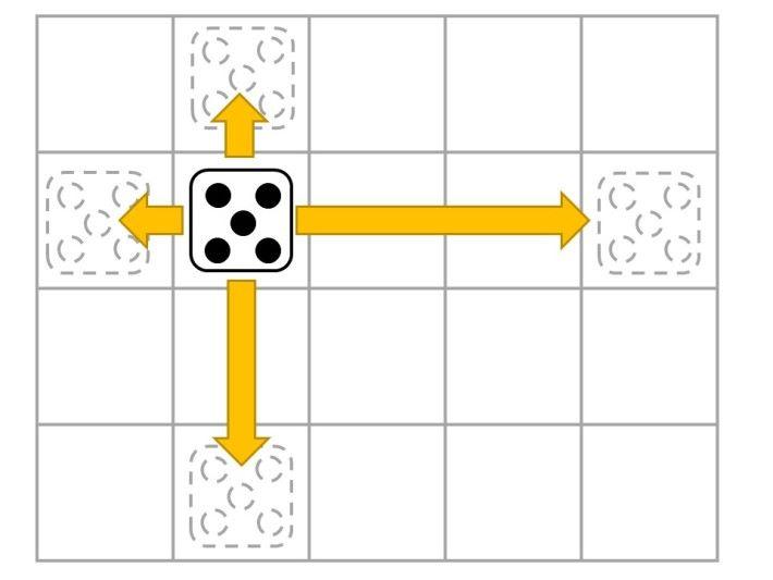 5 點骰的走法是直線行不限步數。
