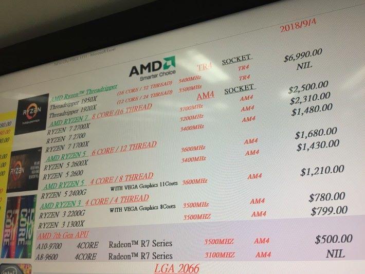 AMD 在幾個月間並沒有受貿易戰影響,或者在中國設廠是主要原因。