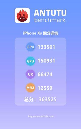AnTuTu 所披露的效能成績達到 363,525,殺低目前所有 Snapdragon 845 旗艦手機。