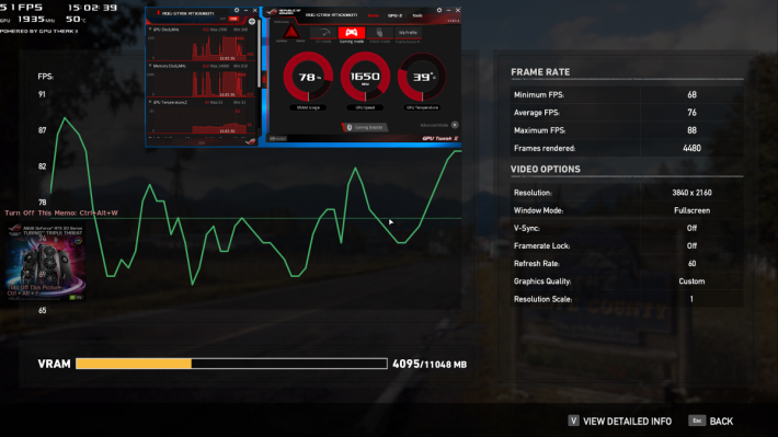 《 FarCry 5 》 4K@Ultra 測試結果。 GPU 最高 1980MHz ,溫度 53℃ 。
