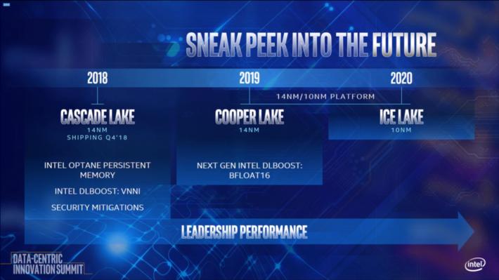Intel 伺服器 CPU 要到 2020 年的 Ice Lake-SP 系列才有 10nm。
