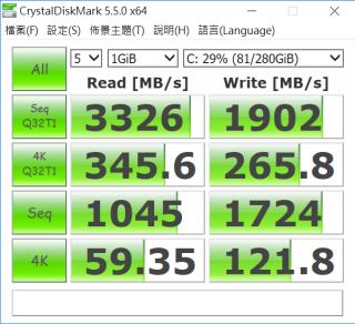內建 512GB Samsung PM981 M.2 PCIe Gen 3 x4 SSD,於 CrystalDiskMark 測試中,持續讀取速度高達 3,326MB/s,而持續寫入速度則達 1,902MB/s,表現標青。