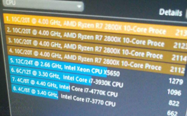 Ryzen 7 2800X 將具備 10C / 20T。圖片來源:El Chapuzas Informatico