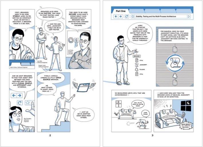 Google 當年請來漫畫家 Scott McCloud 將 Chrome 的功能解說畫成漫畫寄給記者和博客,後來也將那漫畫放到 Google Books 讓公眾免費閱覽。