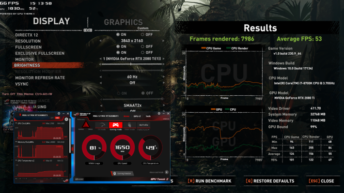 《 Shadow Tomb Raider 》 4K@Highest。 GPU 最高 1980MHz ,溫度 59℃ 。