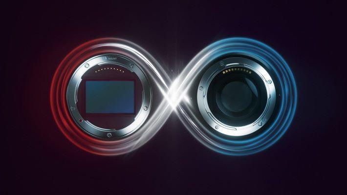 日前 Panasonic 宣布與 Leica 及 Sigma 組成 L 接環的策略性聯盟 L-mount Alliance 。