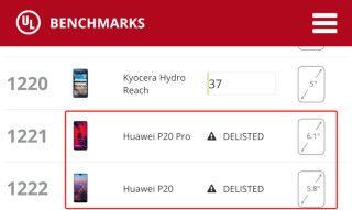 被 UL Benchmarks 取消資格的手機,會被放在 Best Smartphones 排名名單最下位之後。