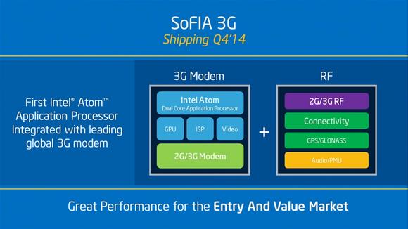 台積電曾代工生產 SoFIA 系列 Intel Atom CPU。