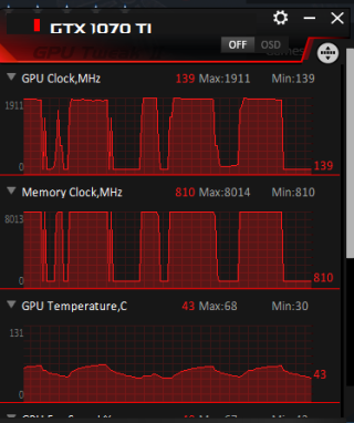 GTX 1070 Ti 工作溫度