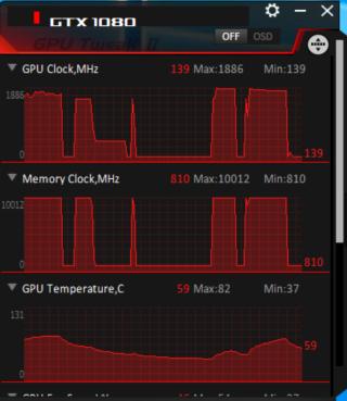 GTX 1080 工作溫度