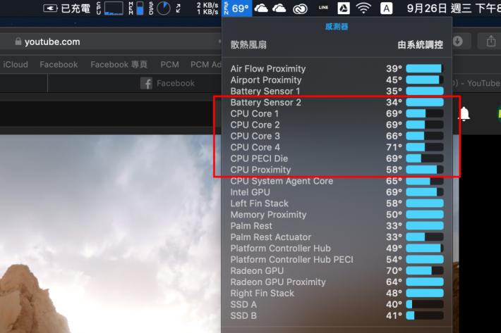 以 MacBook Pro Retina 15 2015 測試 Sierra 的 CPU Loading ,連開四個 Tab 和播放 4K YouTube 下, CPU Loading 在 70% 左右,但風扇仍可維持低轉數, MacBook 本身也不太熱,換轉是 High Sierra 已經長開 Turbo 了。