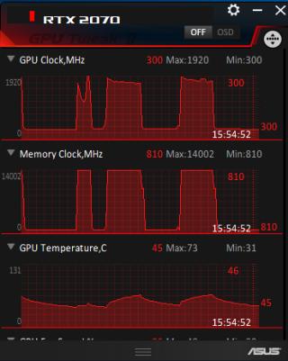 RTX 2070 工作溫度