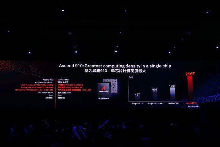 昇騰 910 的效能比 NVIDIA Tesla V100 還要快一倍。