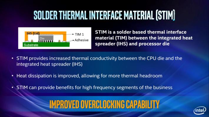 Intel 終於醒覺,轉用釺焊散熱。
