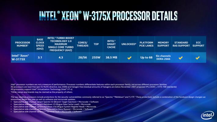 28 核心 Xeon W-3175X CPU 的規格。