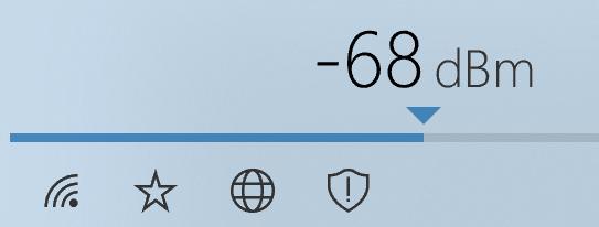 5GHz Wi-Fi 於 20 米測試點仍有 -68dBm 訊號強度。
