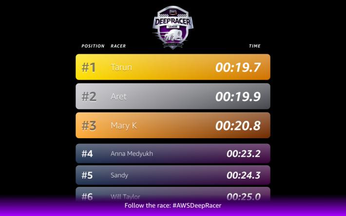 DeepRacer 剛發表,比賽小試牛刀,玩計時賽。最快僅 19.7 秒完成一圈。