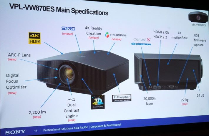 .雷射光源4K SXRD 投影機 VW870ES 機價近 20 萬元。