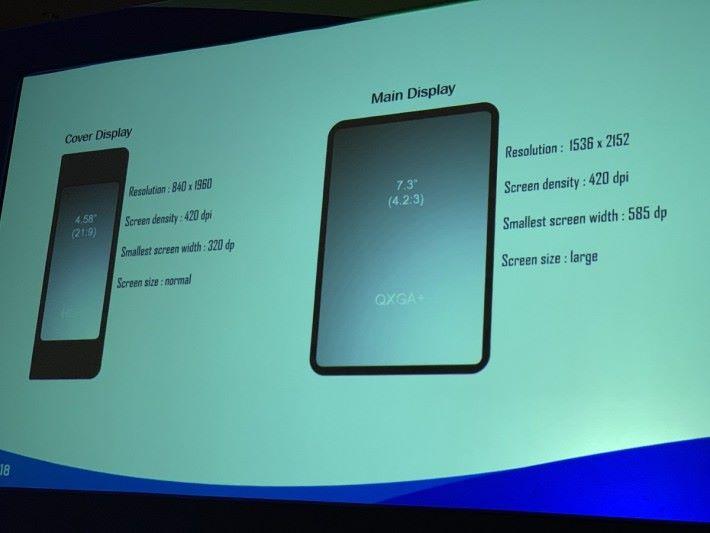 Samsung 展示的摺屏手機有內外兩片屏幕