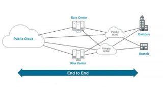 Juniper Networks CEM 屬開放架構雲端管理平台,讓企業透過單一介面管理及部署多雲端,包括公共雲、私有雲及混合雲。