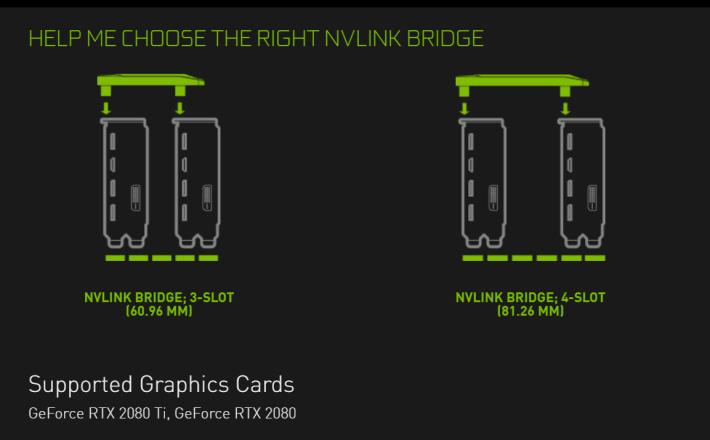 RTX NVLink Bridge 官方僅有 3-Slot 及 4-Slot 版本。