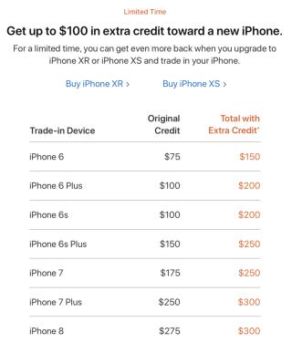 美國 Apple GiveBack 網頁貼出的限時優惠告示,選購 iPhone Xs/XR 最多可以得到額外 $100 美元優惠。