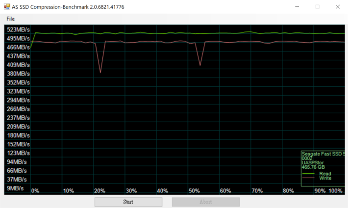 《AS SSD Compression Benchmark 2.0》表現穩定。