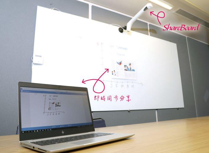ShareBoard 的擷取範圍約 6×4 呎,是為傳統白板增值變成可作資訊分享的裝置。
