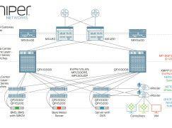 Juniper Networks Contrail Enterprise Multicloud方案 制定多雲端高效管理策略