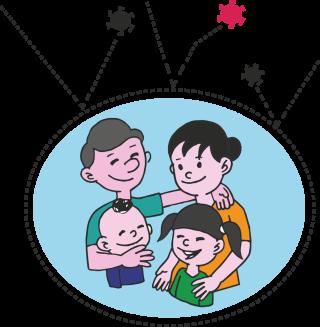 年青一代是科技一代,從他們身上學習,既可增強親子互動,也讓他們理解不同類別的人也可互相幫助。