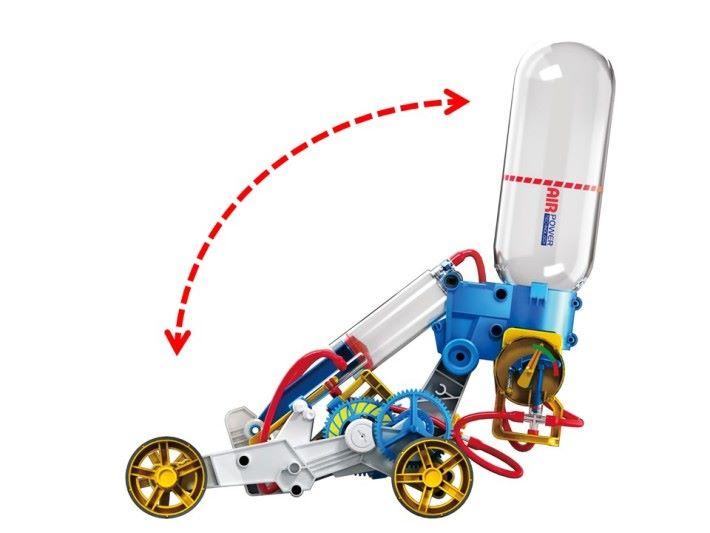 除了運用儲存在空氣瓶中的空氣外,車中更利用了輪軸,空氣推動輪軸中的大圍環能輕鬆地轉動中軸。再透過大齒輪驅動細齒輪,以引導細齒輪能夠高速旋轉,便能推動車輪轉動使空氣能量動力車前進。
