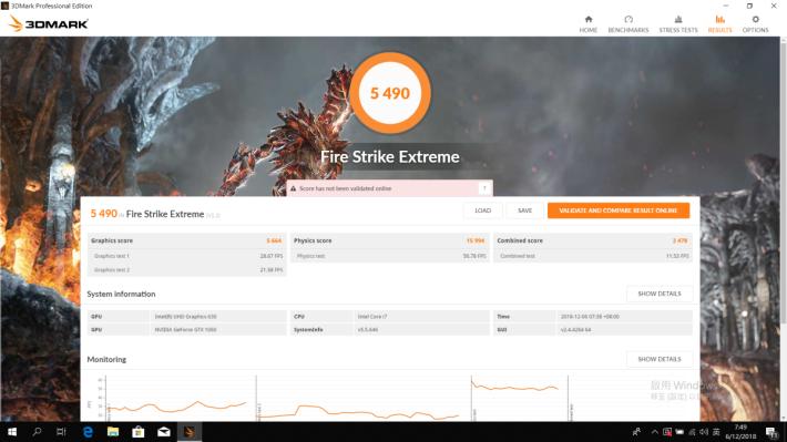 《3DMark Fire Strike Extreme》測試取得 5,490 分。