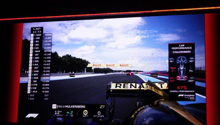 下季 F1 直播加入人工智能分析戰況