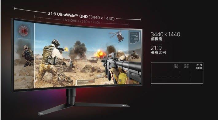 21:9 屏幕的視野比 16:9 更廣闊,初時使用可能會不習慣。