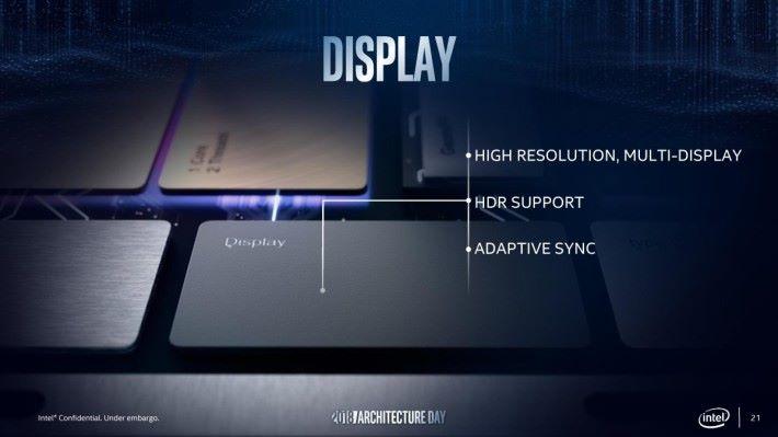 Gen 11 內顯支援 AMD Adaptive Sync 和 HDR。