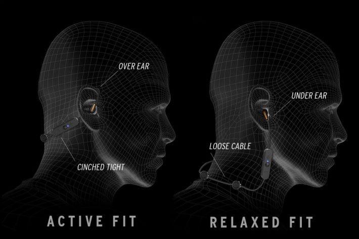 少數提供兩種耳機戴法。