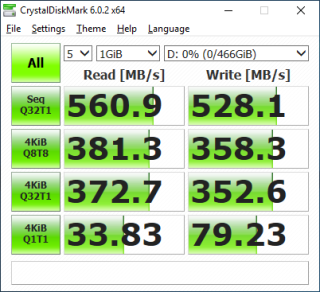 《 CrystalDiskMark 》測試擁有較高的 4KiB Q32T1 讀寫性能。