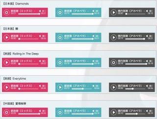 在新聞發表網頁上貼出了多首日英中歌曲以新舊合成技術作比較,當中包括陳奕迅《富士山下》的國語版《愛情轉移》。