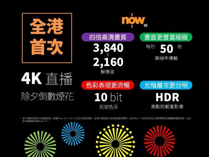 NowTV 除夕 4K 煙花直播技術簡介。