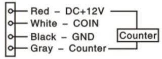 投幣器有個四針接頭,分別是 12V 直流電源(紅)、投幣訊號(白)、接地(黑)、碼表(灰)。