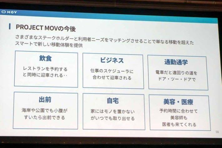 Mov 將發展不同類型的服務