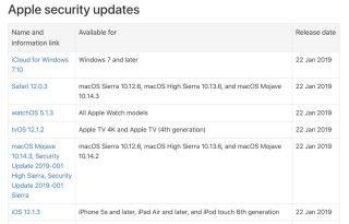 今次發布的更新涵蓋多款 Apple 產品